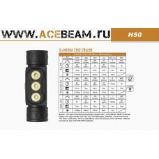 Acebeam H50