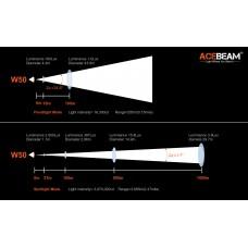 Acebeam W50